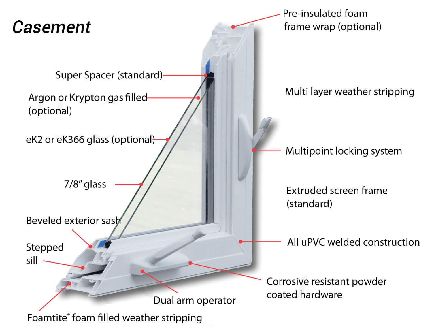 Casement Windows Scranton